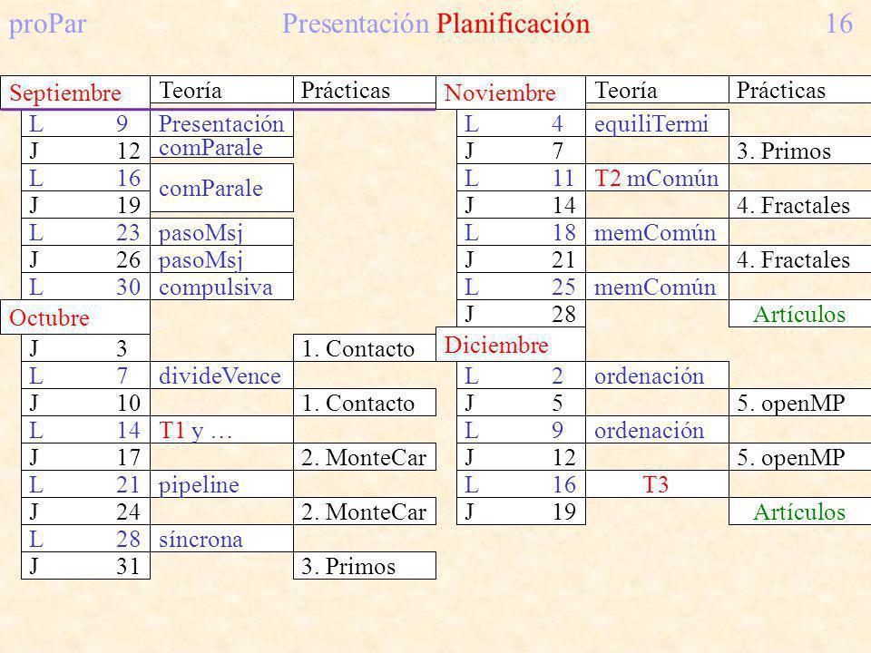 proParPresentación Planificación16 Septiembre L9L9 J12 L16 J19 L23 J26 L30 J3J3 Octubre L7L7 J10 L14 J17 L21 J24 L28 J31 Presentación comParale Teoría
