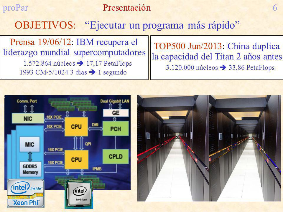 OBJETIVOS: Ejecutar un programa más rápido proParPresentación6 Prensa 19/06/12: IBM recupera el liderazgo mundial supercomputadores 1.572.864 núcleos 17,17 PetaFlops 1993 CM-5/1024 3 días 1 segundo TOP500 Jun/2013: China duplica la capacidad del Titan 2 años antes 3.120.000 núcleos 33,86 PetaFlops