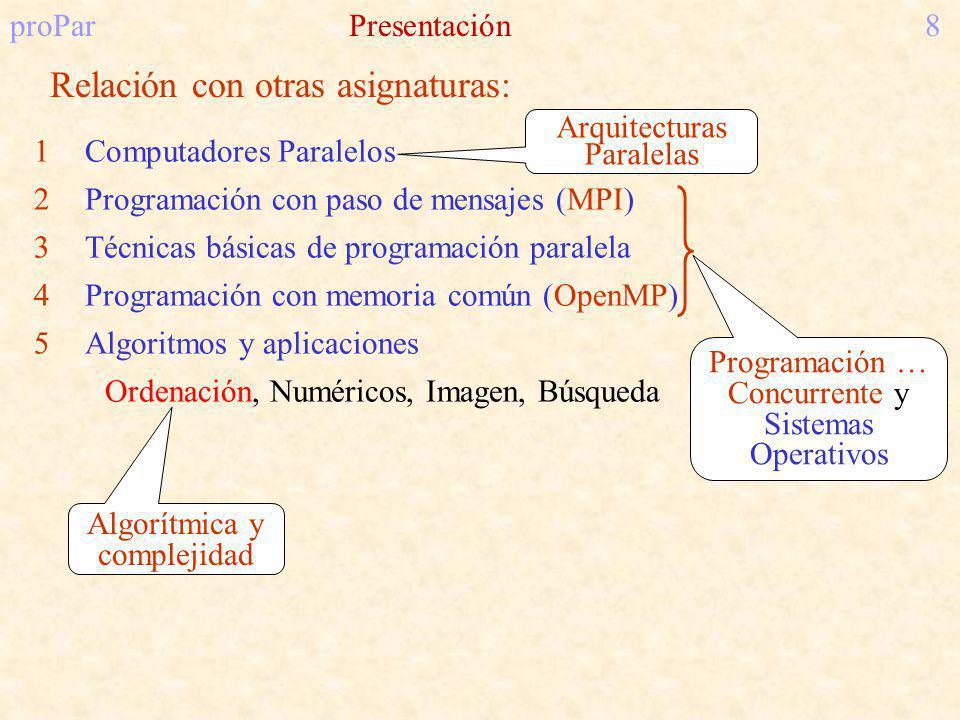 proParPresentación8 Relación con otras asignaturas: 1Computadores Paralelos 2Programación con paso de mensajes (MPI) 3Técnicas básicas de programación