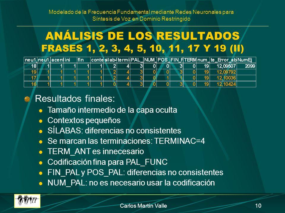 Modelado de la Frecuencia Fundamental mediante Redes Neuronales para Síntesis de Voz en Dominio Restringido Carlos Martín Valle10 ANÁLISIS DE LOS RESULTADOS FRASES 1, 2, 3, 4, 5, 10, 11, 17 Y 19 (II) Resultados finales: Tamaño intermedio de la capa oculta Contextos pequeños SÍLABAS: diferencias no consistentes Se marcan las terminaciones: TERMINAC=4 TERM_ANT es innecesario Codificación fina para PAL_FUNC FIN_PAL y POS_PAL: diferencias no consistentes NUM_PAL: no es necesario usar la codificación