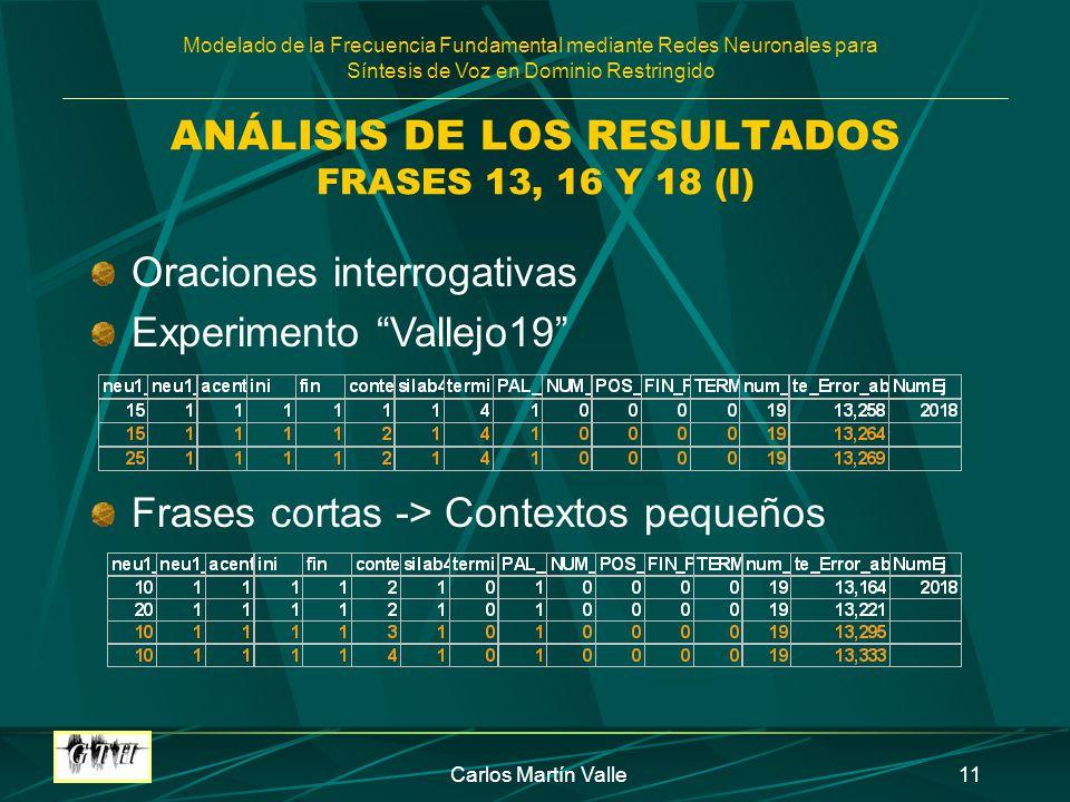 Modelado de la Frecuencia Fundamental mediante Redes Neuronales para Síntesis de Voz en Dominio Restringido Carlos Martín Valle11 ANÁLISIS DE LOS RESULTADOS FRASES 13, 16 Y 18 (I) Oraciones interrogativas Experimento Vallejo19 Frases cortas -> Contextos pequeños