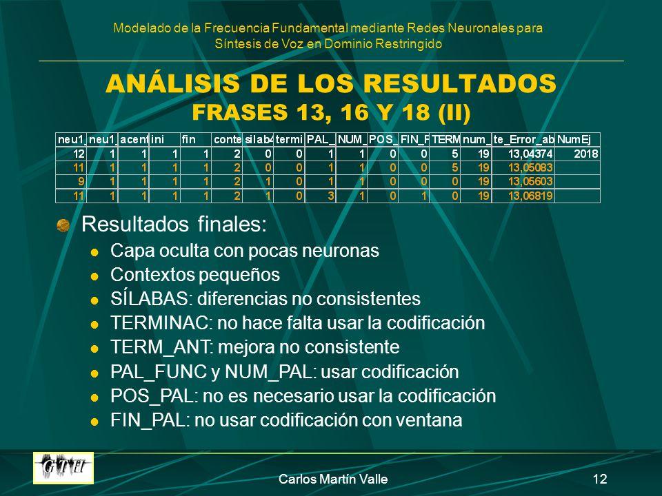 Modelado de la Frecuencia Fundamental mediante Redes Neuronales para Síntesis de Voz en Dominio Restringido Carlos Martín Valle12 ANÁLISIS DE LOS RESU