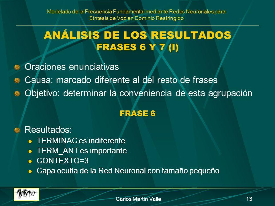 Modelado de la Frecuencia Fundamental mediante Redes Neuronales para Síntesis de Voz en Dominio Restringido Carlos Martín Valle13 ANÁLISIS DE LOS RESU