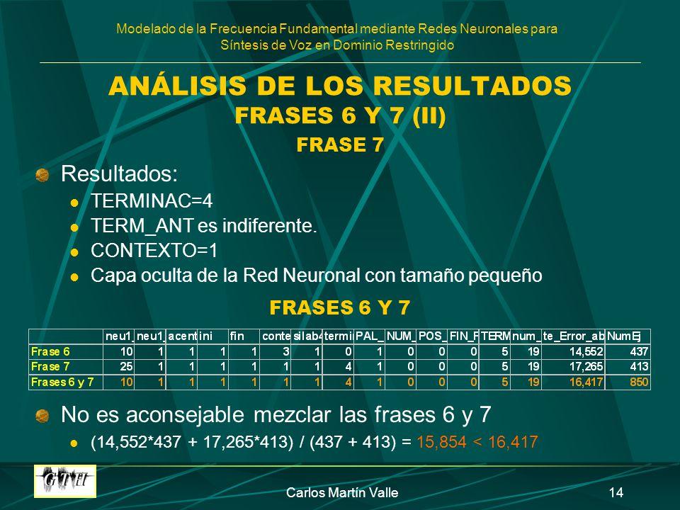 Modelado de la Frecuencia Fundamental mediante Redes Neuronales para Síntesis de Voz en Dominio Restringido Carlos Martín Valle14 ANÁLISIS DE LOS RESULTADOS FRASES 6 Y 7 (II) FRASE 7 Resultados: TERMINAC=4 TERM_ANT es indiferente.