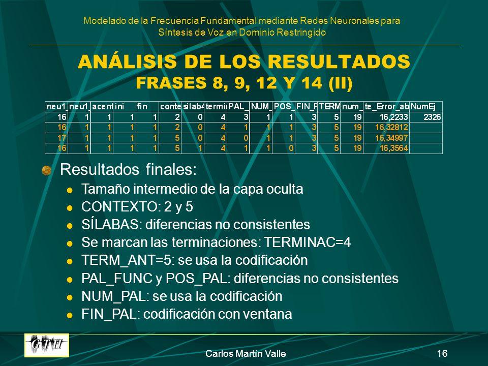 Modelado de la Frecuencia Fundamental mediante Redes Neuronales para Síntesis de Voz en Dominio Restringido Carlos Martín Valle16 ANÁLISIS DE LOS RESU