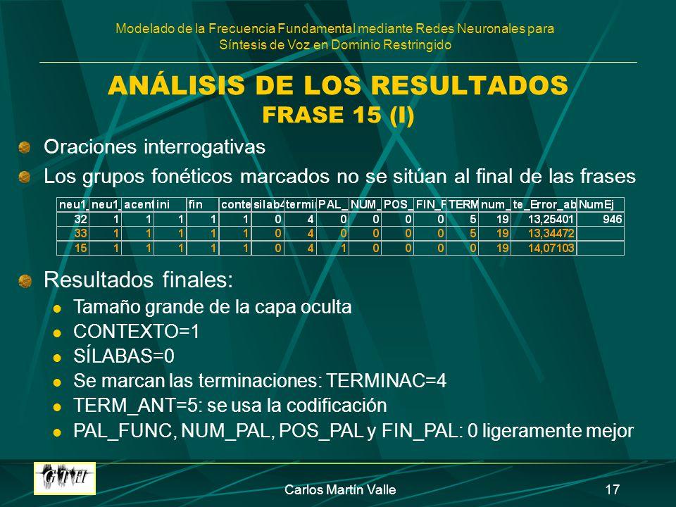 Modelado de la Frecuencia Fundamental mediante Redes Neuronales para Síntesis de Voz en Dominio Restringido Carlos Martín Valle17 ANÁLISIS DE LOS RESU
