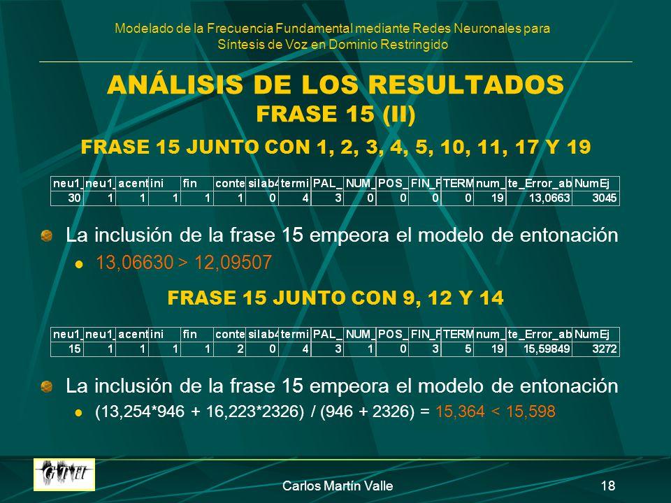 Modelado de la Frecuencia Fundamental mediante Redes Neuronales para Síntesis de Voz en Dominio Restringido Carlos Martín Valle18 ANÁLISIS DE LOS RESULTADOS FRASE 15 (II) FRASE 15 JUNTO CON 1, 2, 3, 4, 5, 10, 11, 17 Y 19 La inclusión de la frase 15 empeora el modelo de entonación 13,06630 > 12,09507 FRASE 15 JUNTO CON 9, 12 Y 14 La inclusión de la frase 15 empeora el modelo de entonación (13,254*946 + 16,223*2326) / (946 + 2326) = 15,364 < 15,598