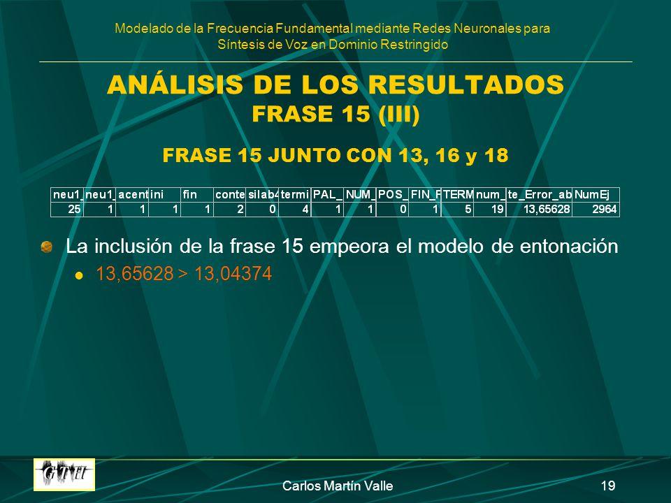 Modelado de la Frecuencia Fundamental mediante Redes Neuronales para Síntesis de Voz en Dominio Restringido Carlos Martín Valle19 ANÁLISIS DE LOS RESU