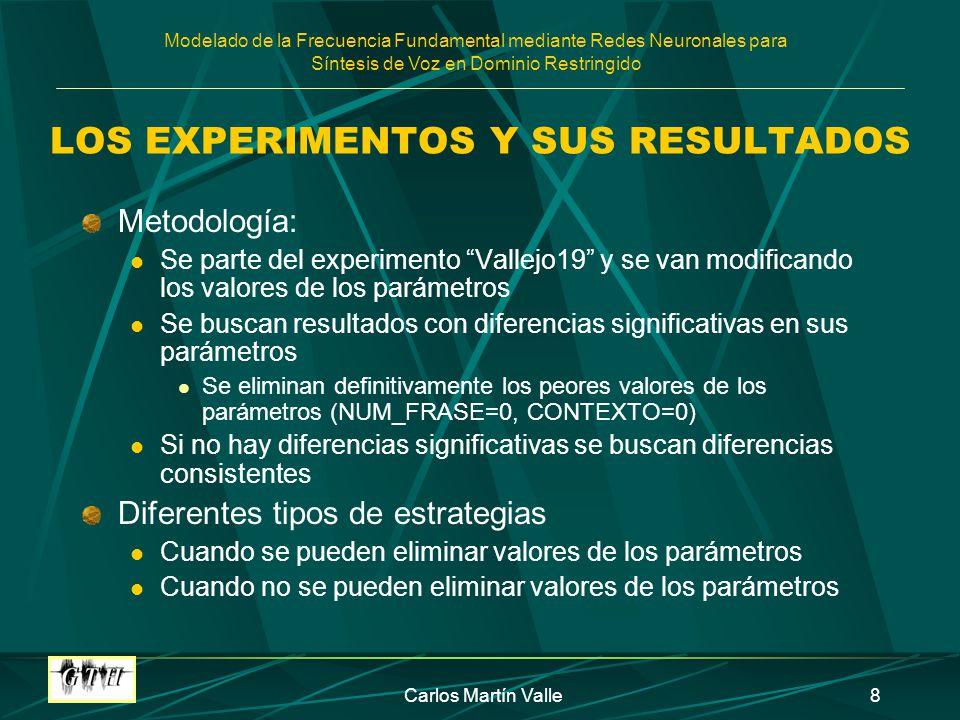 Modelado de la Frecuencia Fundamental mediante Redes Neuronales para Síntesis de Voz en Dominio Restringido Carlos Martín Valle8 LOS EXPERIMENTOS Y SUS RESULTADOS Metodología: Se parte del experimento Vallejo19 y se van modificando los valores de los parámetros Se buscan resultados con diferencias significativas en sus parámetros Se eliminan definitivamente los peores valores de los parámetros (NUM_FRASE=0, CONTEXTO=0) Si no hay diferencias significativas se buscan diferencias consistentes Diferentes tipos de estrategias Cuando se pueden eliminar valores de los parámetros Cuando no se pueden eliminar valores de los parámetros