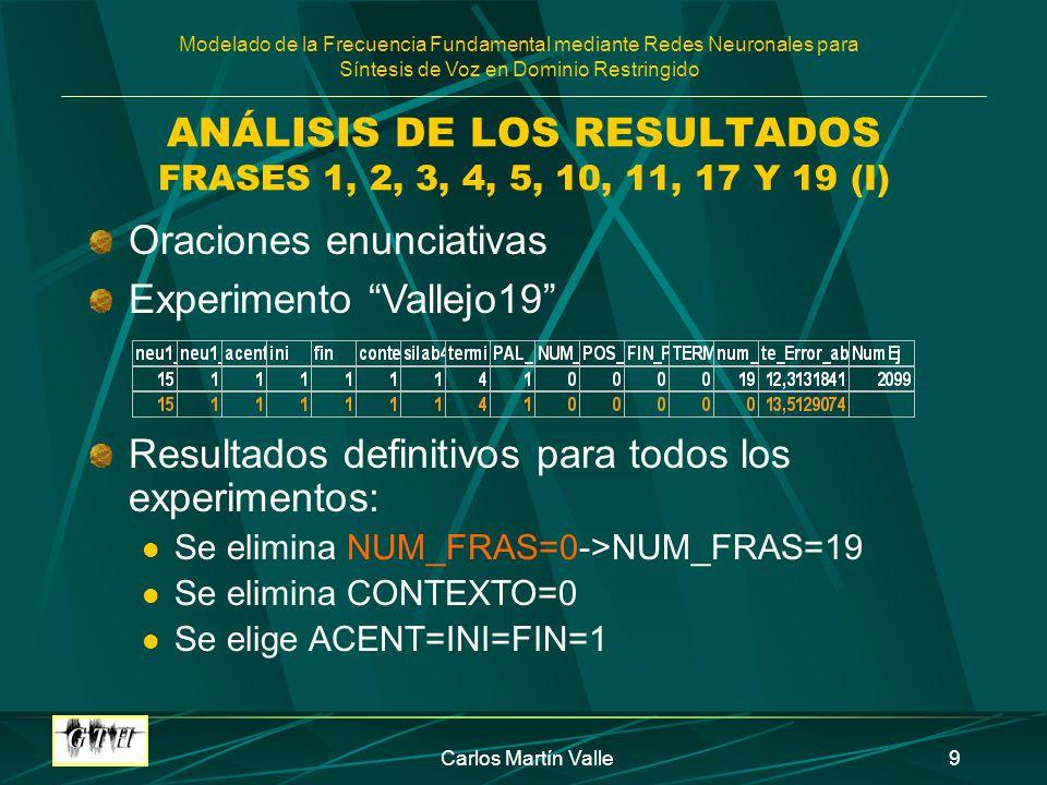 Modelado de la Frecuencia Fundamental mediante Redes Neuronales para Síntesis de Voz en Dominio Restringido Carlos Martín Valle9 ANÁLISIS DE LOS RESULTADOS FRASES 1, 2, 3, 4, 5, 10, 11, 17 Y 19 (I) Oraciones enunciativas Experimento Vallejo19 Resultados definitivos para todos los experimentos: Se elimina NUM_FRAS=0->NUM_FRAS=19 Se elimina CONTEXTO=0 Se elige ACENT=INI=FIN=1