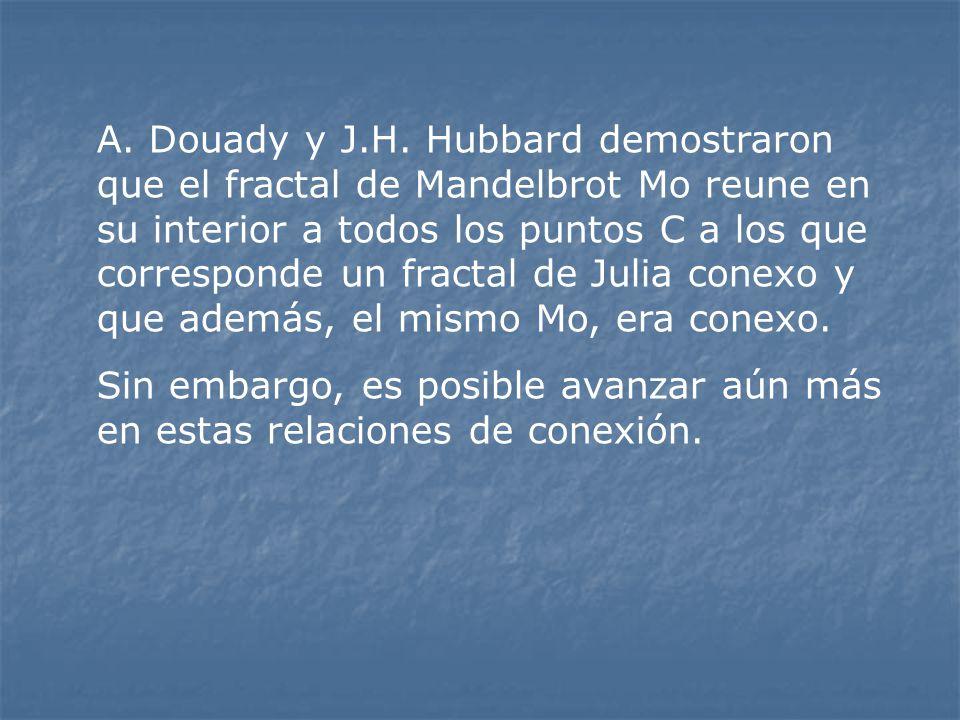 A. Douady y J.H. Hubbard demostraron que el fractal de Mandelbrot Mo reune en su interior a todos los puntos C a los que corresponde un fractal de Jul
