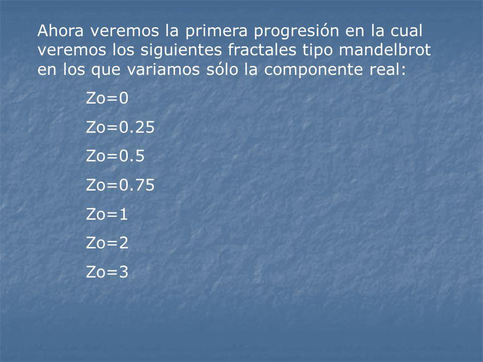 Ahora veremos la primera progresión en la cual veremos los siguientes fractales tipo mandelbrot en los que variamos sólo la componente real: Zo=0 Zo=0