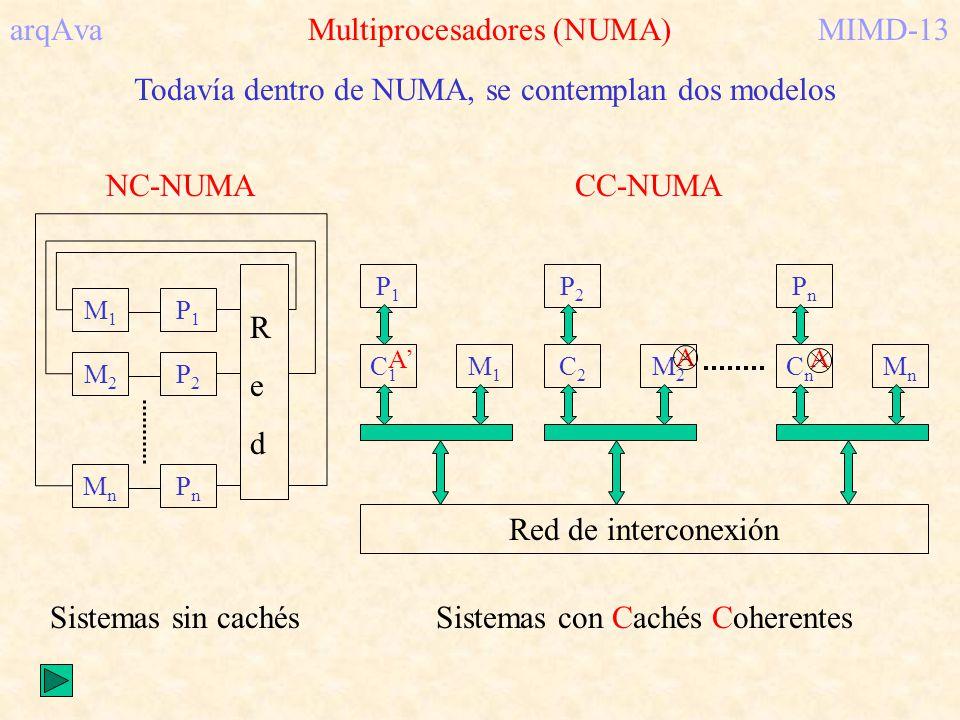 arqAva Multiprocesadores (NUMA)MIMD-13 Todavía dentro de NUMA, se contemplan dos modelos M1M1 P1P1 MnMn PnPn M2M2 P2P2 RedRed NC-NUMA Sistemas sin cac