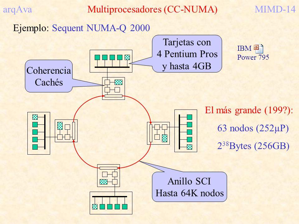 IBM Power 795 arqAva Multiprocesadores (CC-NUMA)MIMD-14 Ejemplo: Sequent NUMA-Q 2000 Tarjetas con 4 Pentium Pros y hasta 4GB Anillo SCI Hasta 64K nodo