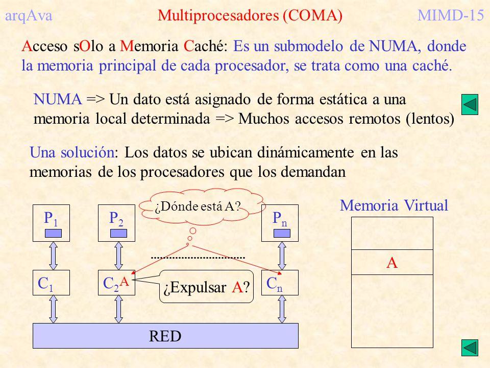 arqAva Multiprocesadores (COMA)MIMD-15 Acceso sOlo a Memoria Caché: Es un submodelo de NUMA, donde la memoria principal de cada procesador, se trata c