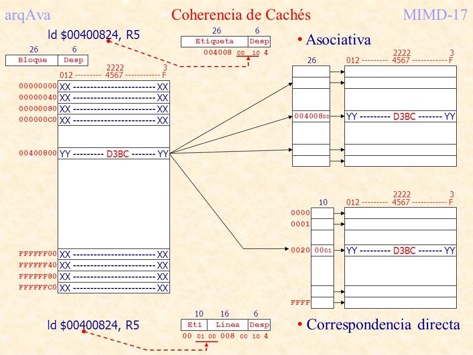 arqAva Coherencia de CachésMIMD-17 XX ------------------------ XX YY --------- D3BC ------- YY XX ------------------------ XX 012 --------- 4567 -----