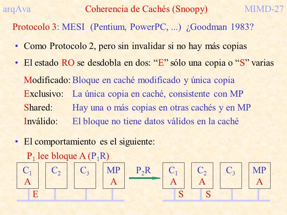 arqAva Coherencia de Cachés (Snoopy)MIMD-27 Protocolo 3: MESI(Pentium, PowerPC,...) ¿Goodman 1983? Como Protocolo 2, pero sin invalidar si no hay más