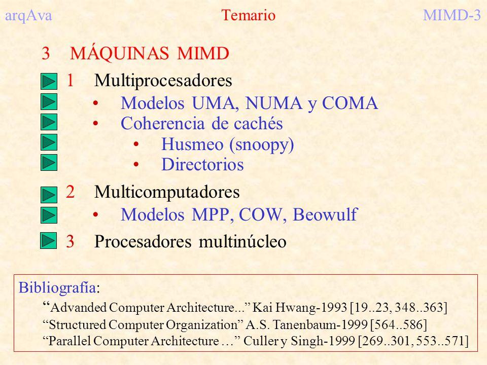 arqAva TemarioMIMD-3 3MÁQUINAS MIMD 1Multiprocesadores Modelos UMA, NUMA y COMA Coherencia de cachés Husmeo (snoopy) Directorios 2Multicomputadores Mo