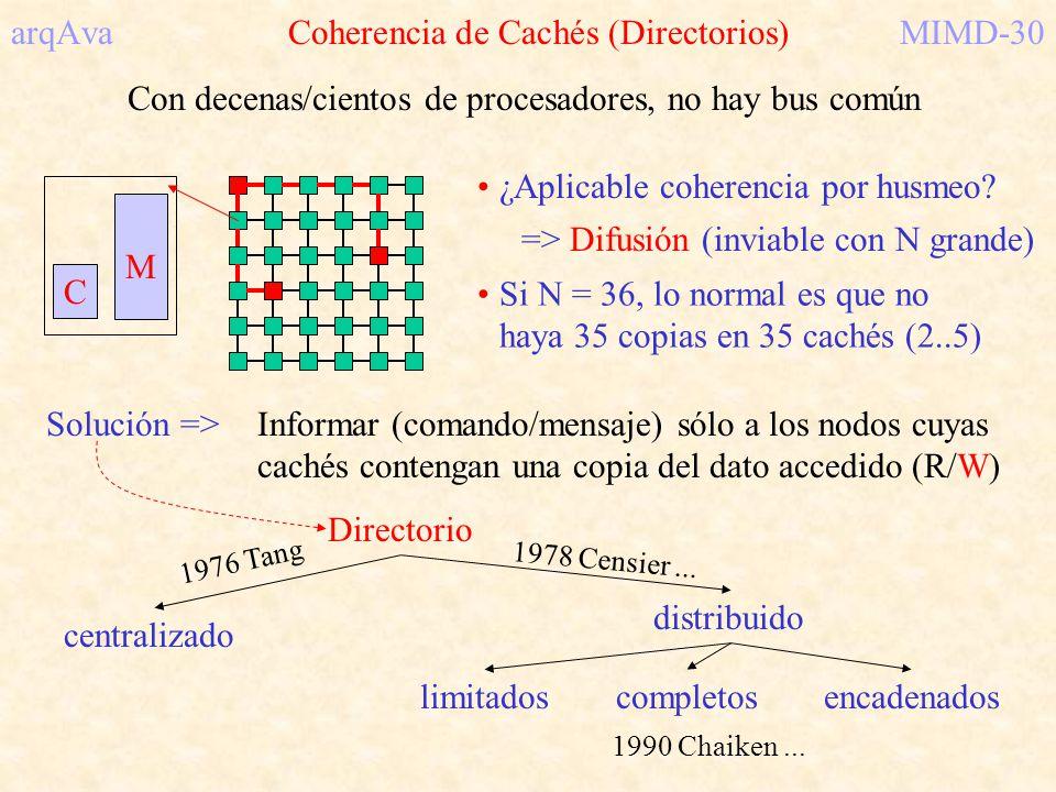 arqAva Coherencia de Cachés (Directorios)MIMD-30 Con decenas/cientos de procesadores, no hay bus común ¿Aplicable coherencia por husmeo? Si N = 36, lo