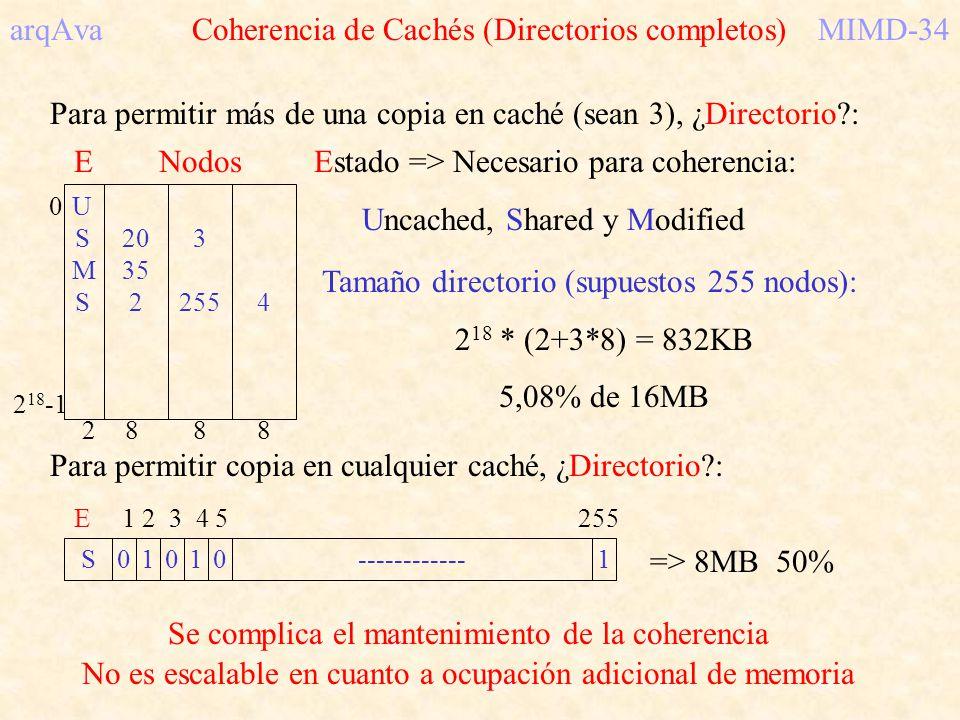 arqAva Coherencia de Cachés (Directorios completos)MIMD-34 Para permitir más de una copia en caché (sean 3), ¿Directorio?: Tamaño directorio (supuesto