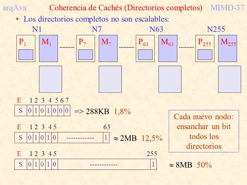 arqAva Coherencia de Cachés (Directorios completos)MIMD-37 Los directorios completos no son escalables: E1 2 3 4 5255 S010101------------ 8MB 50% N1 P