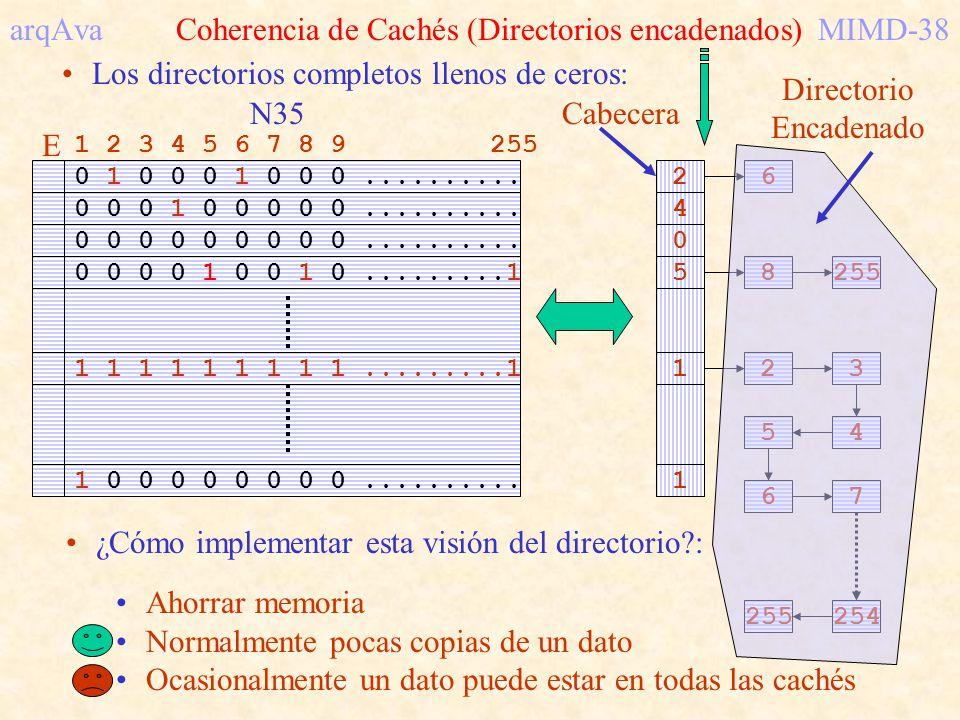 arqAva Coherencia de Cachés (Directorios encadenados)MIMD-38 Los directorios completos llenos de ceros: 26 4 0 58255 1 ¿Cómo implementar esta visión d