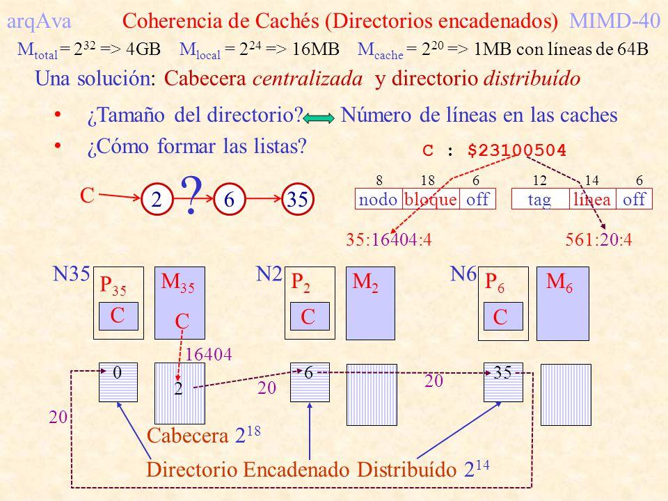 arqAva Coherencia de Cachés (Directorios encadenados)MIMD-40 Una solución: Cabecera centralizada y directorio distribuído ¿Tamaño del directorio? Núme