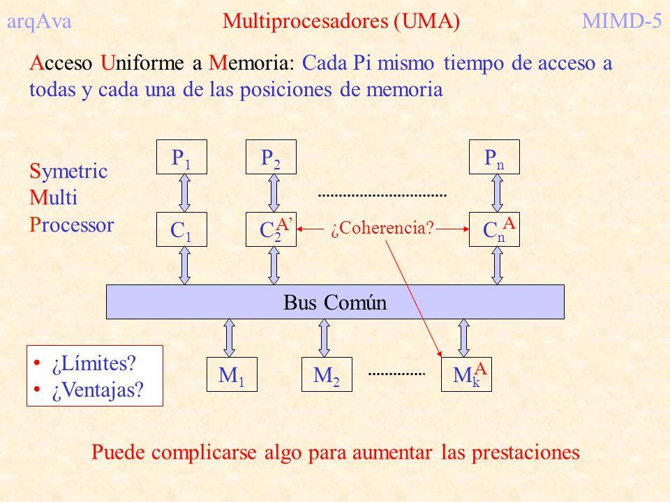 arqAva Multiprocesadores (UMA)MIMD-6 Ejemplo: Sun Enterprise 10000 (1998) Crossbar de 16x16 (Gigaplane-XB) => 19,87GB*seg 0115 UltraSPARC 333MHz 1 GB de memoria coherencia cachés Mantiene modelo UMA ¿Al límite (64µP).