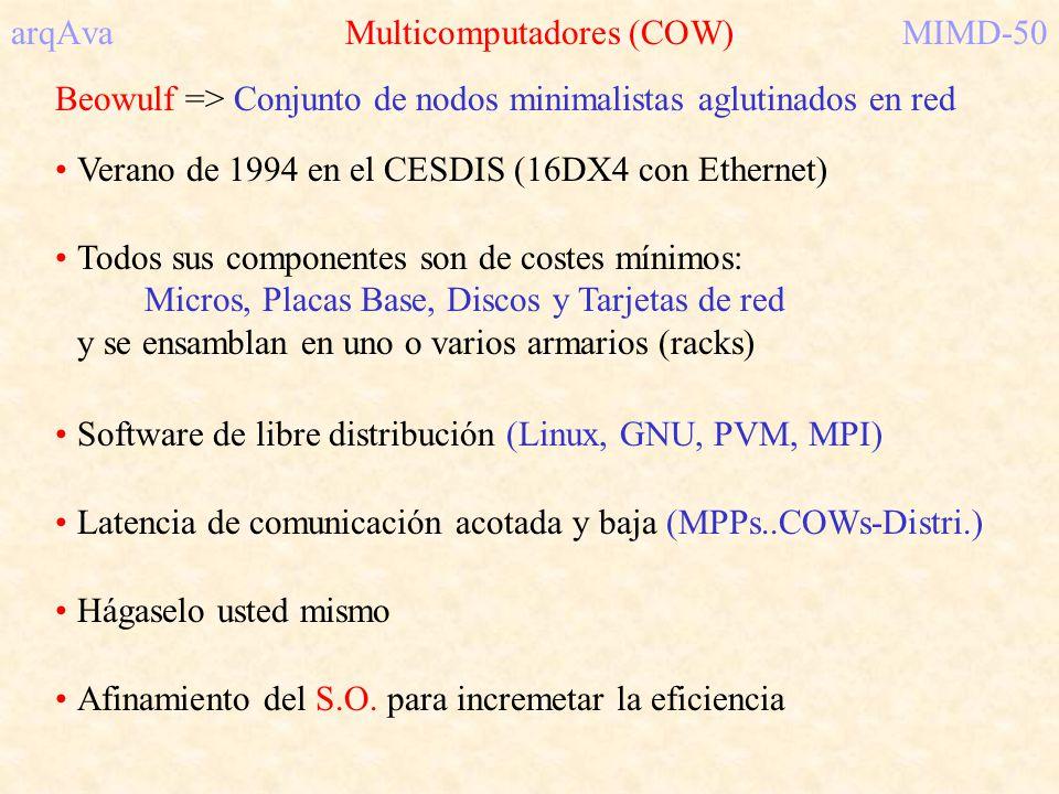 arqAva Multicomputadores (COW)MIMD-50 Beowulf => Conjunto de nodos minimalistas aglutinados en red Verano de 1994 en el CESDIS (16DX4 con Ethernet) To