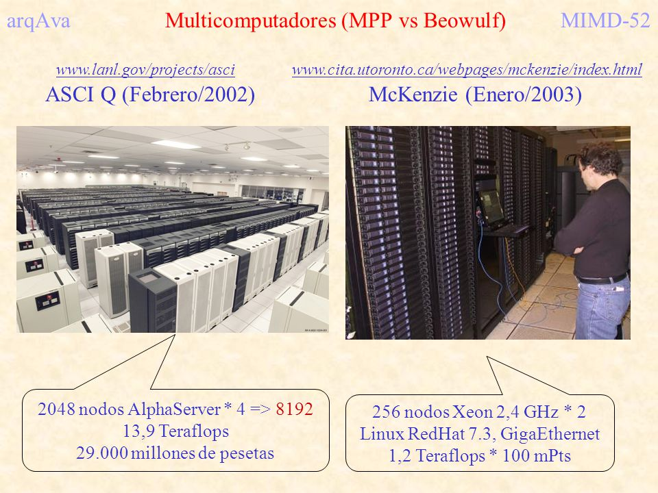 arqAva Multicomputadores (MPP vs Beowulf)MIMD-52 ASCI Q (Febrero/2002)McKenzie (Enero/2003) www.cita.utoronto.ca/webpages/mckenzie/index.htmlwww.lanl.