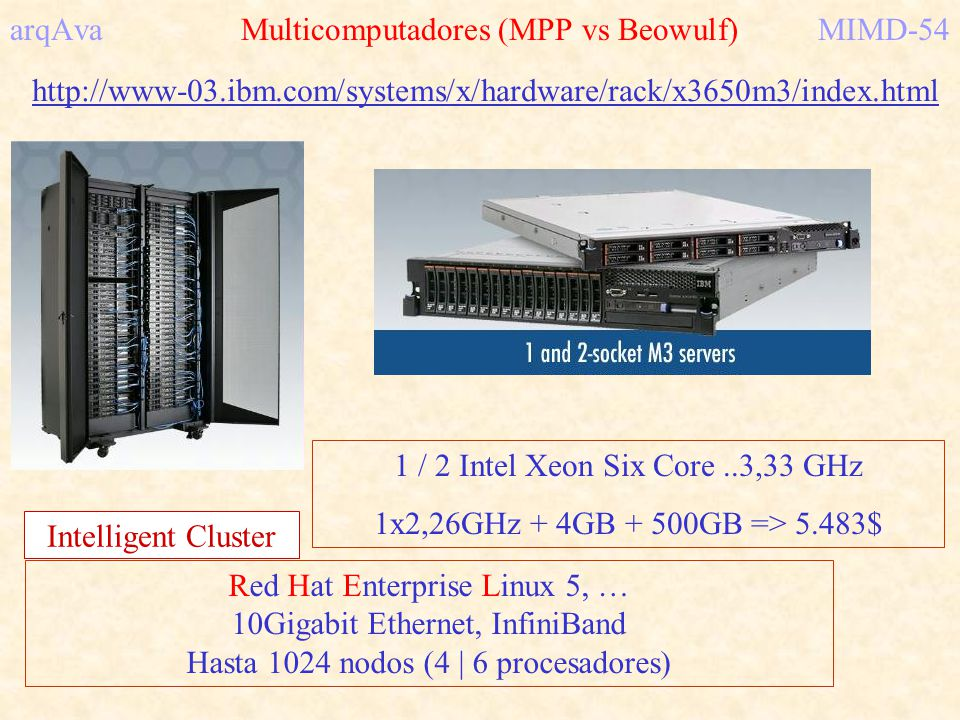 arqAva Multicomputadores (MPP vs Beowulf)MIMD-54 Red Hat Enterprise Linux 5, … 10Gigabit Ethernet, InfiniBand Hasta 1024 nodos (4 | 6 procesadores) Intelligent Cluster http://www-03.ibm.com/systems/x/hardware/rack/x3650m3/index.html 1 / 2 Intel Xeon Six Core..3,33 GHz 1x2,26GHz + 4GB + 500GB => 5.483$