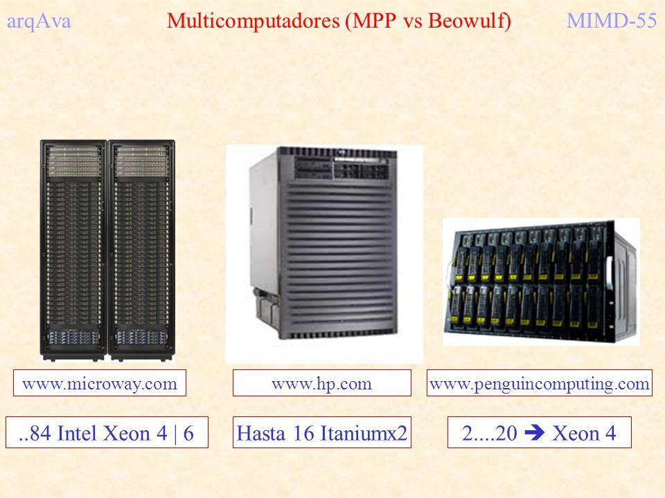 arqAva Multicomputadores (MPP vs Beowulf)MIMD-55 www.microway.comwww.hp.comwww.penguincomputing.com 2....20 Xeon 4 Hasta 16 Itaniumx2..84 Intel Xeon 4