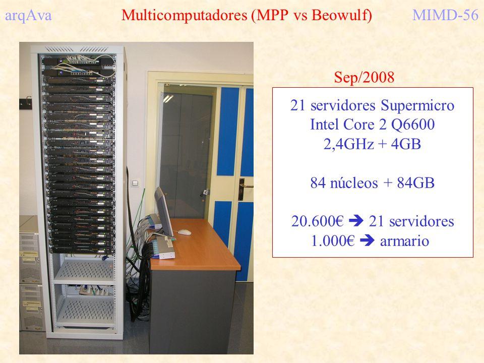 arqAva Multicomputadores (MPP vs Beowulf)MIMD-56 21 servidores Supermicro Intel Core 2 Q6600 2,4GHz + 4GB 84 núcleos + 84GB 20.600 21 servidores 1.000