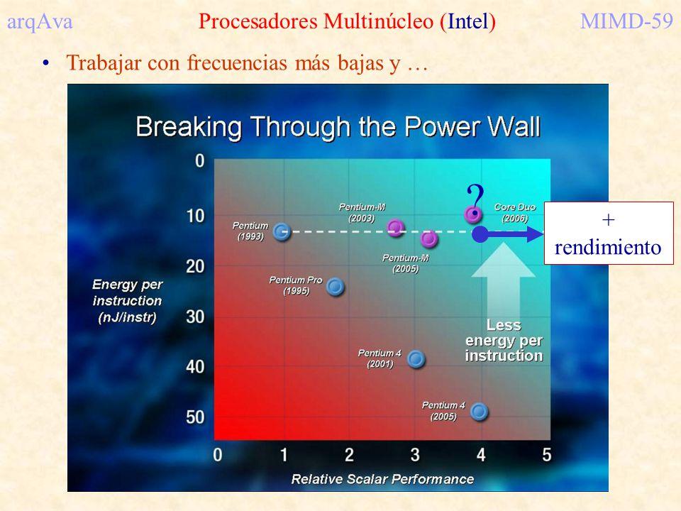arqAva Procesadores Multinúcleo (Intel)MIMD-59 Trabajar con frecuencias más bajas y … ? + rendimiento