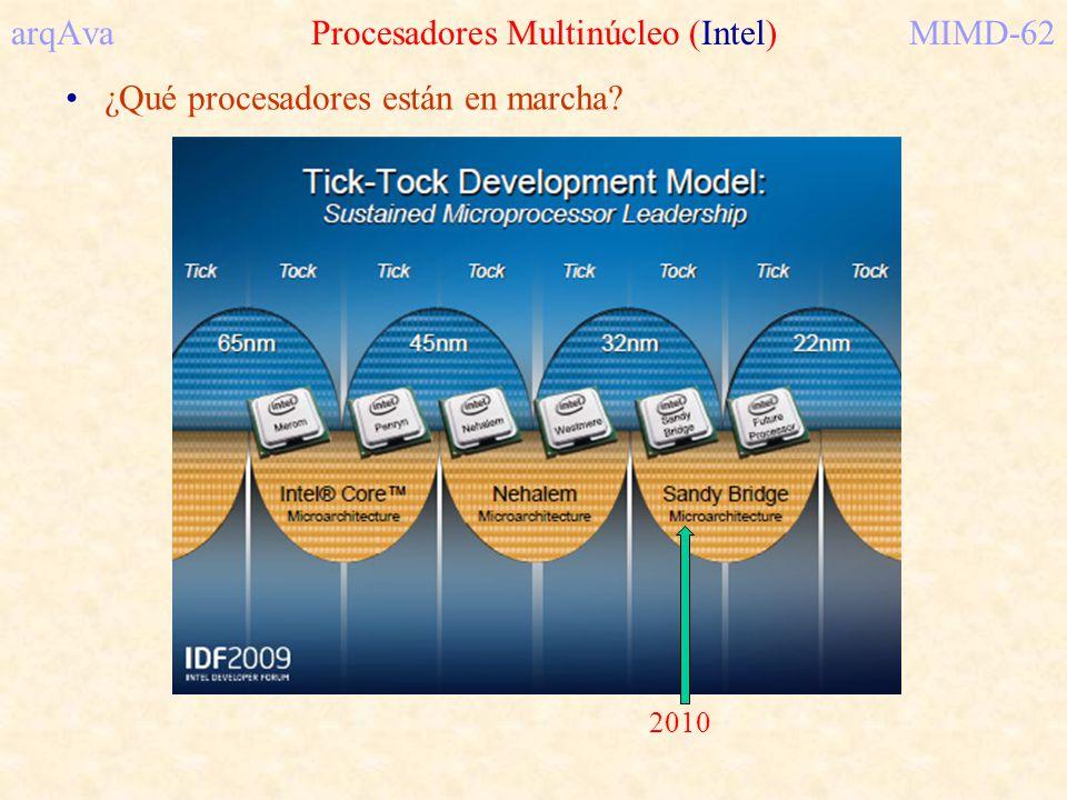 arqAva Procesadores Multinúcleo (Intel)MIMD-62 ¿Qué procesadores están en marcha? 2010