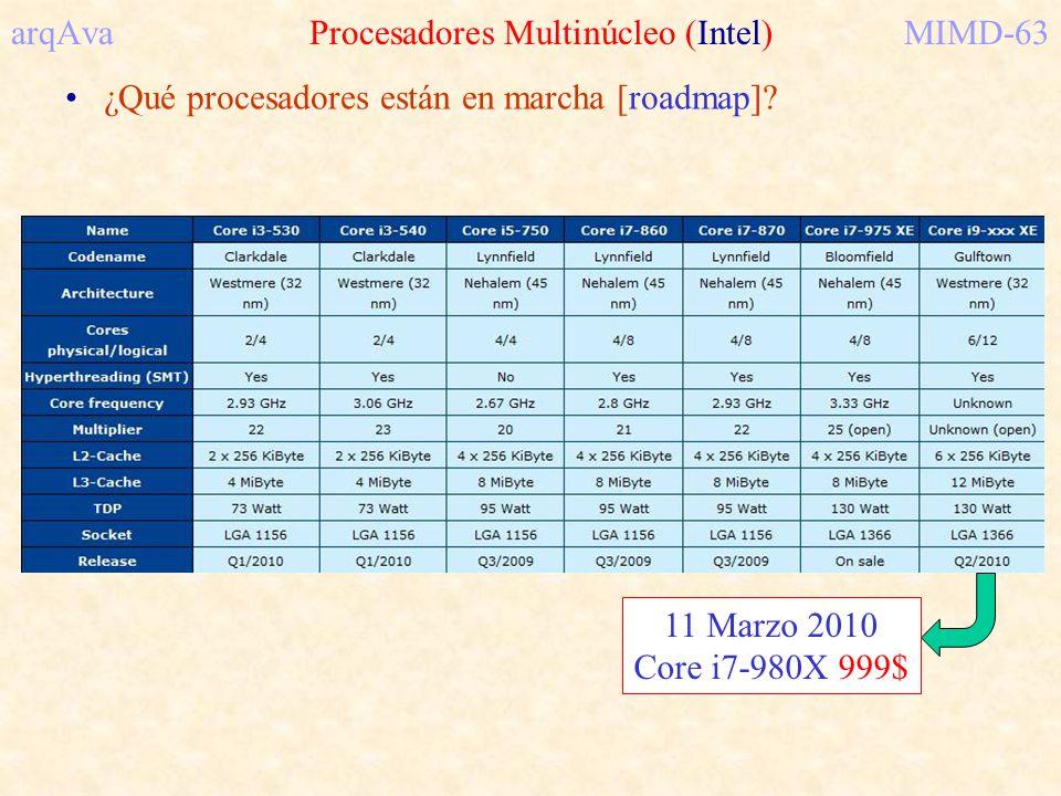 arqAva Procesadores Multinúcleo (Intel)MIMD-63 ¿Qué procesadores están en marcha [roadmap]? 11 Marzo 2010 Core i7-980X 999$