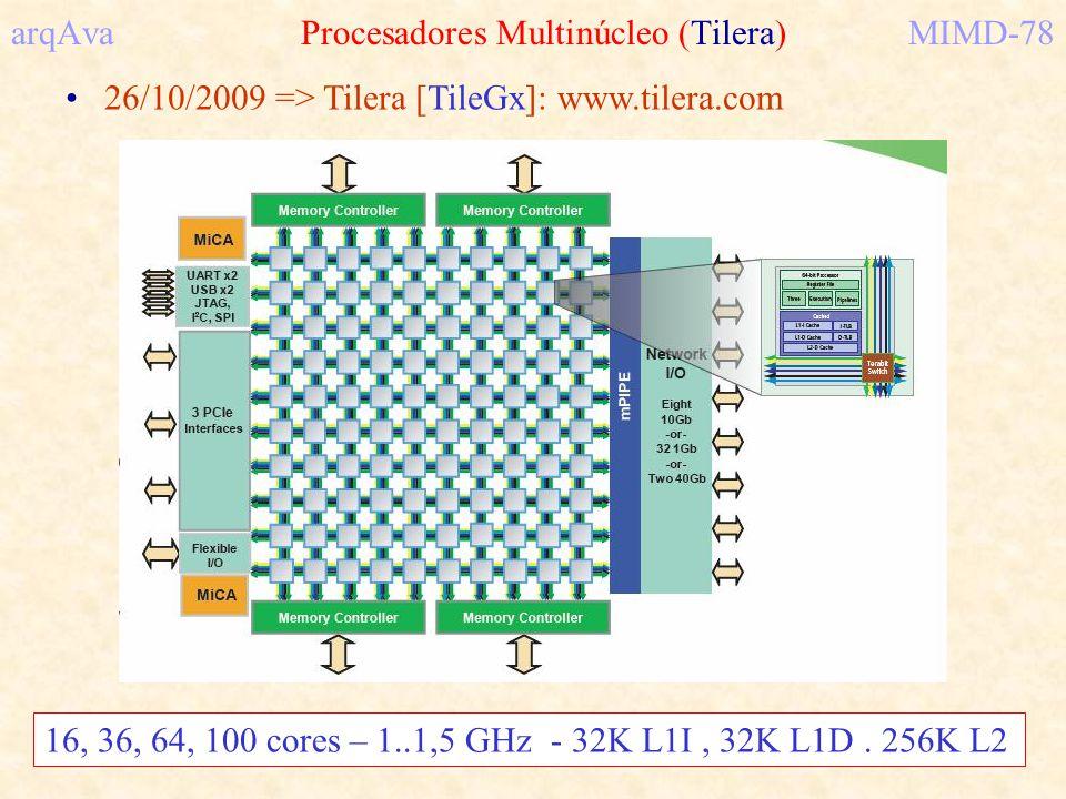 arqAva Procesadores Multinúcleo (Tilera)MIMD-78 26/10/2009 => Tilera [TileGx]: www.tilera.com 16, 36, 64, 100 cores – 1..1,5 GHz - 32K L1I, 32K L1D. 2