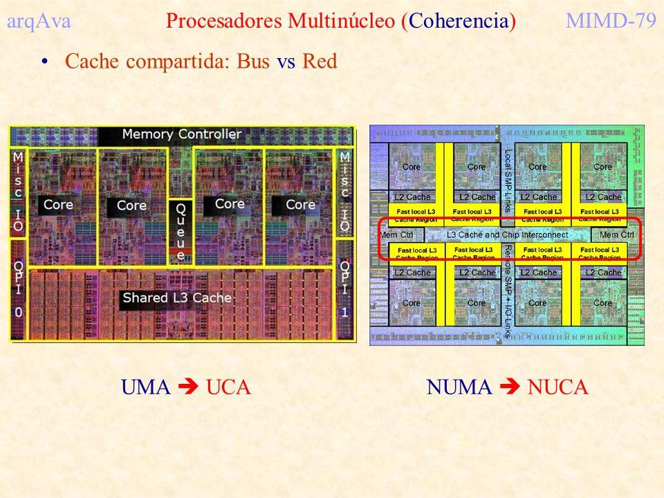arqAva Procesadores Multinúcleo (Coherencia)MIMD-79 Cache compartida: Bus vs Red UMA UCANUMA NUCA