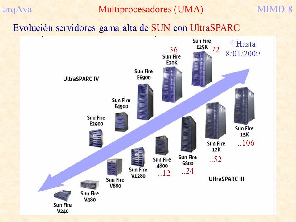 arqAva Multiprocesadores (UMA)MIMD-8 Evolución servidores gama alta de SUN con UltraSPARC..12..24..52..106..36..72 Hasta 8/01/2009
