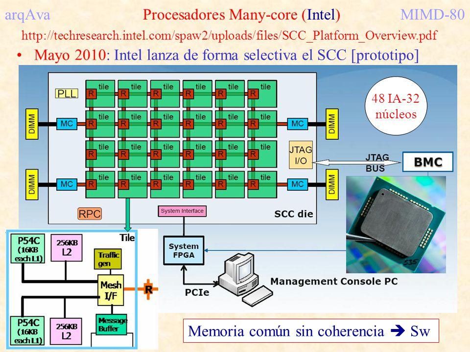 arqAva Procesadores Many-core (Intel)MIMD-80 Mayo 2010: Intel lanza de forma selectiva el SCC [prototipo] 48 IA-32 núcleos Memoria común sin coherenci