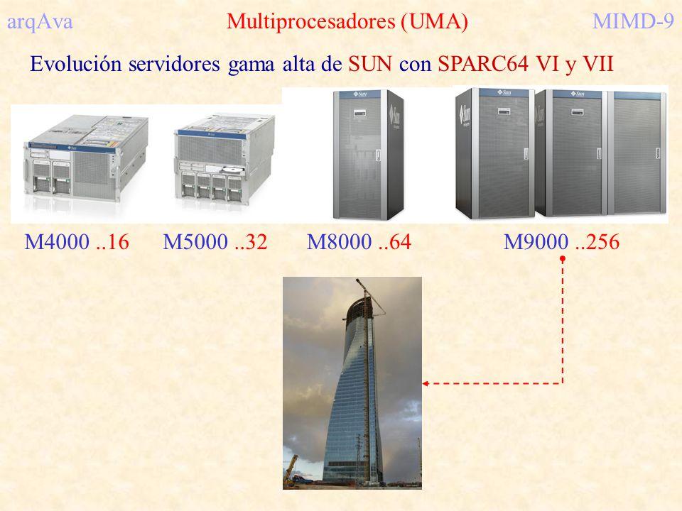 arqAva Multicomputadores (COW)MIMD-50 Beowulf => Conjunto de nodos minimalistas aglutinados en red Verano de 1994 en el CESDIS (16DX4 con Ethernet) Todos sus componentes son de costes mínimos: Micros, Placas Base, Discos y Tarjetas de red y se ensamblan en uno o varios armarios (racks) Software de libre distribución (Linux, GNU, PVM, MPI) Latencia de comunicación acotada y baja (MPPs..COWs-Distri.) Hágaselo usted mismo Afinamiento del S.O.