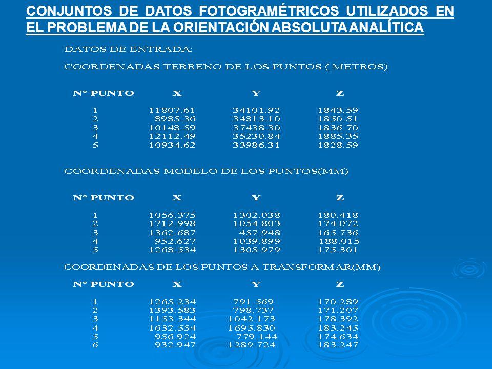 CONJUNTOS DE DATOS FOTOGRAMÉTRICOS UTILIZADOS EN EL PROBLEMA DE LA ORIENTACIÓN ABSOLUTA ANALÍTICA