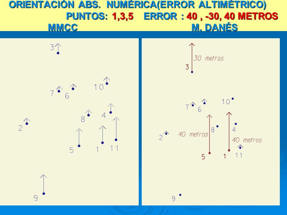 ORIENTACIÓN ABS. NUMÉRICA(ERROR ALTIMÉTRICO) PUNTOS: 1,3,5 ERROR : 40, -30, 40 METROS MMCC M. DANÉS