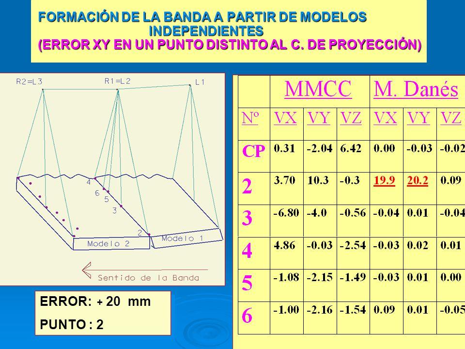 FORMACIÓN DE LA BANDA A PARTIR DE MODELOS INDEPENDIENTES (ERROR XY EN UN PUNTO DISTINTO AL C. DE PROYECCIÓN) ERROR: + 20 mm PUNTO : 2 ERROR: + 20 mm P