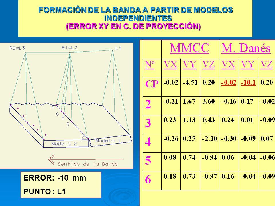 FORMACIÓN DE LA BANDA A PARTIR DE MODELOS INDEPENDIENTES (ERROR XY EN C. DE PROYECCIÓN) ERROR: -10 mm PUNTO : L1 ERROR: -10 mm PUNTO : L1