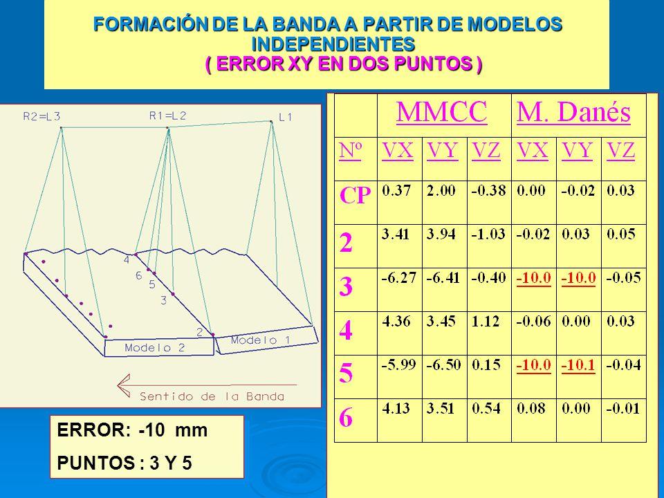FORMACIÓN DE LA BANDA A PARTIR DE MODELOS INDEPENDIENTES ( ERROR XY EN DOS PUNTOS ) ERROR: -10 mm PUNTOS : 3 Y 5 ERROR: -10 mm PUNTOS : 3 Y 5