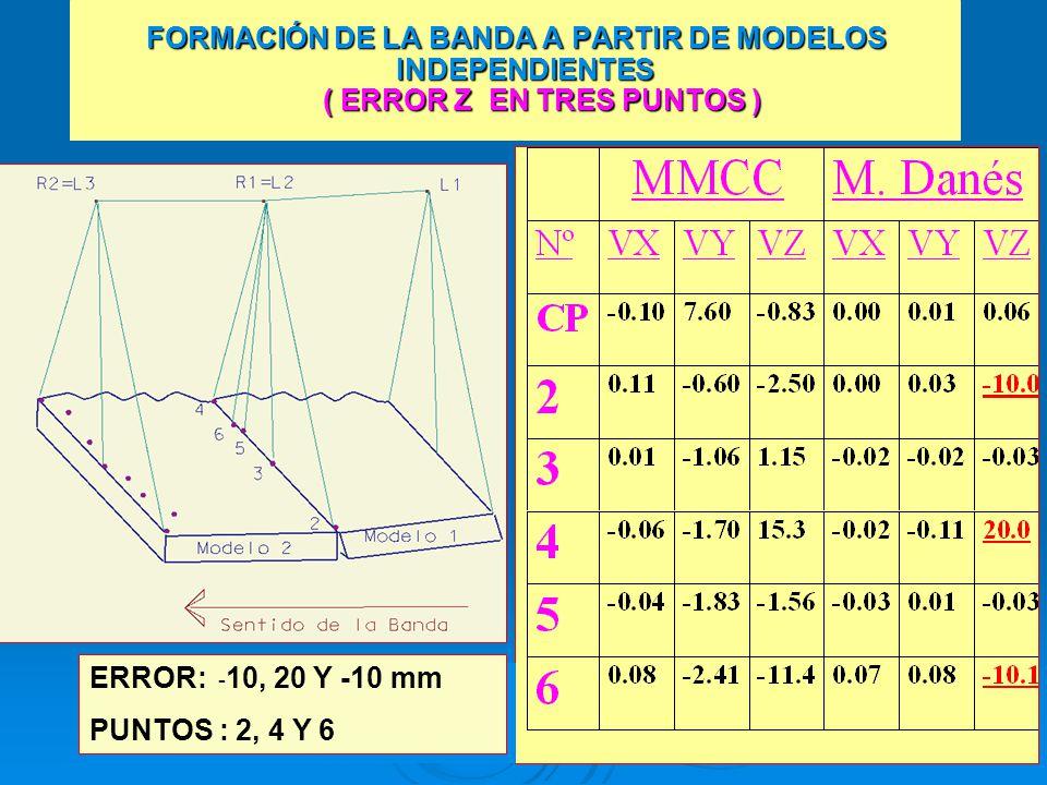 FORMACIÓN DE LA BANDA A PARTIR DE MODELOS INDEPENDIENTES ( ERROR Z EN TRES PUNTOS ) ERROR: - 10, 20 Y -10 mm PUNTOS : 2, 4 Y 6 ERROR: - 10, 20 Y -10 mm PUNTOS : 2, 4 Y 6