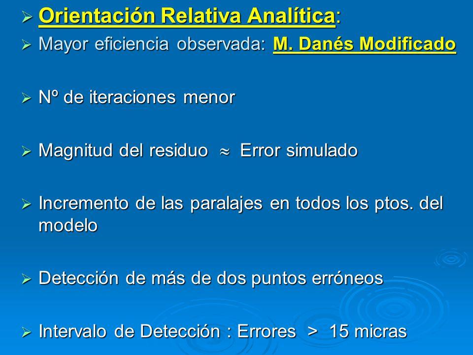 Orientación Relativa Analítica: Orientación Relativa Analítica: Mayor eficiencia observada: M. Danés Modificado Mayor eficiencia observada: M. Danés M