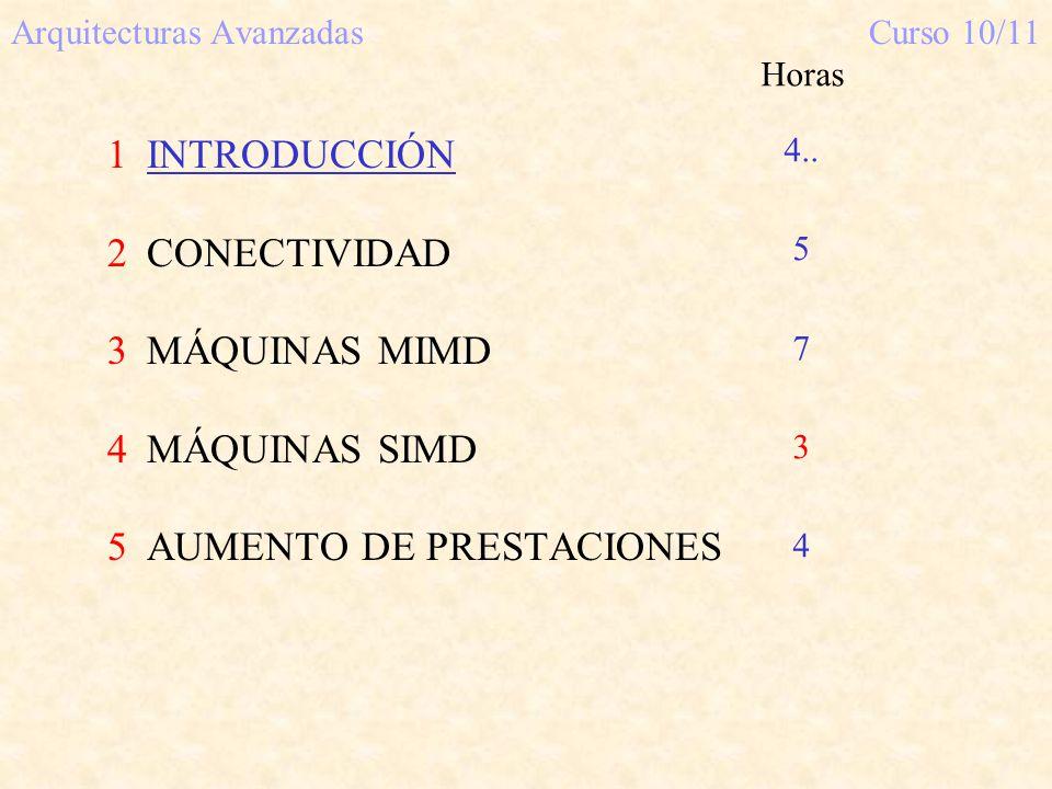 Arquitecturas AvanzadasCurso 10/11 1INTRODUCCIÓN 2CONECTIVIDAD 3MÁQUINAS MIMD 4MÁQUINAS SIMD 5AUMENTO DE PRESTACIONES Horas 4.. 5 7 3 4