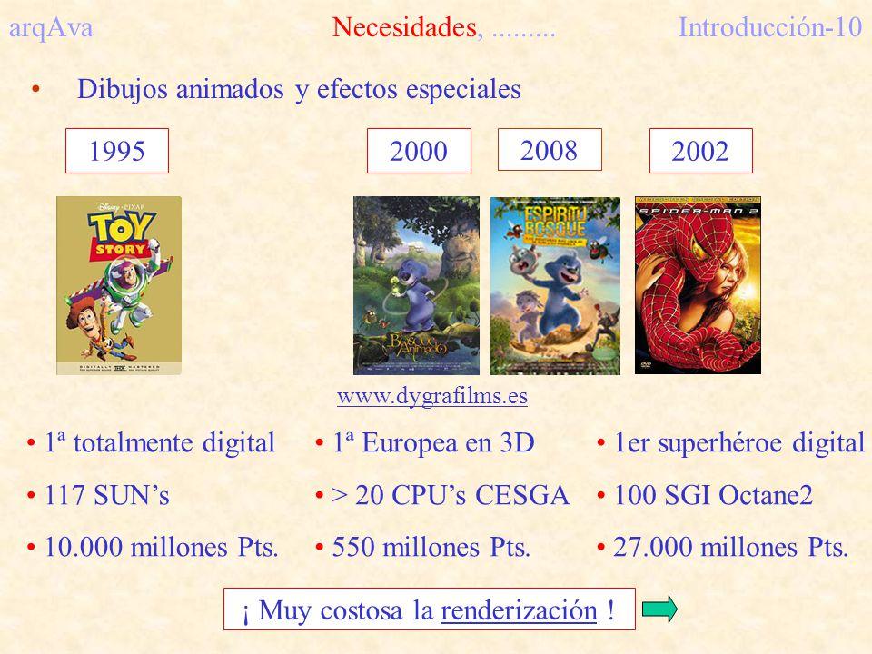 arqAva Necesidades,.........Introducción-10 Dibujos animados y efectos especiales ¡ Muy costosa la renderización ! 1995 1ª totalmente digital 117 SUNs